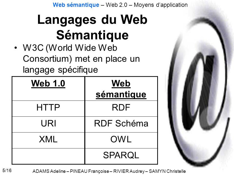 5/16 Langages du Web Sémantique W3C (World Wide Web Consortium) met en place un langage spécifique Web 1.0Web sémantique HTTPRDF URIRDF Schéma XMLOWL