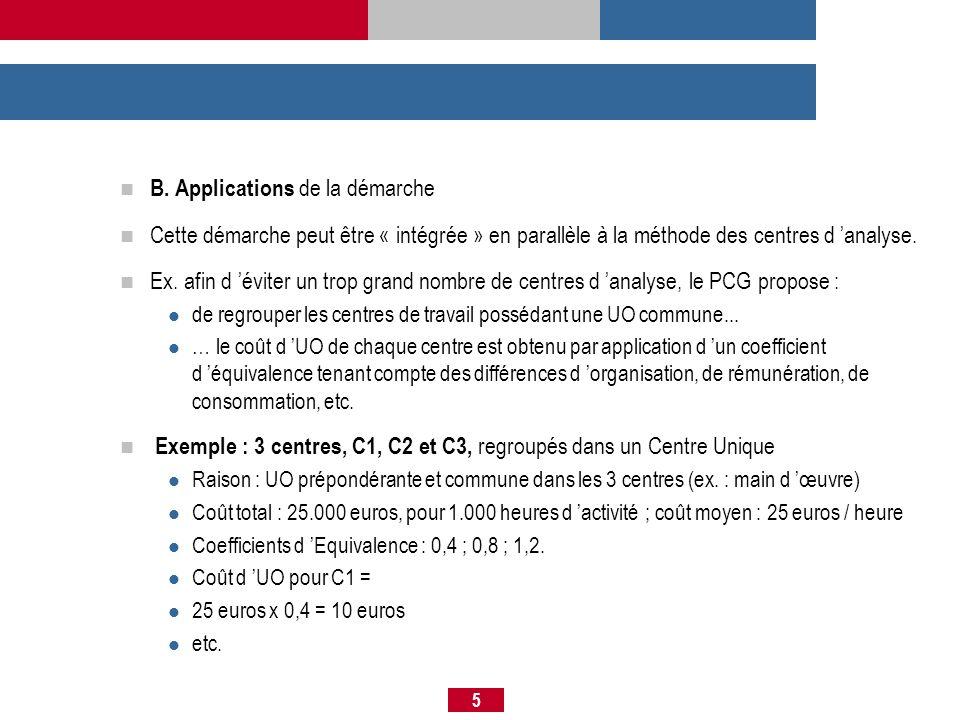 5 B. Applications de la démarche Cette démarche peut être « intégrée » en parallèle à la méthode des centres d analyse. Ex. afin d éviter un trop gran