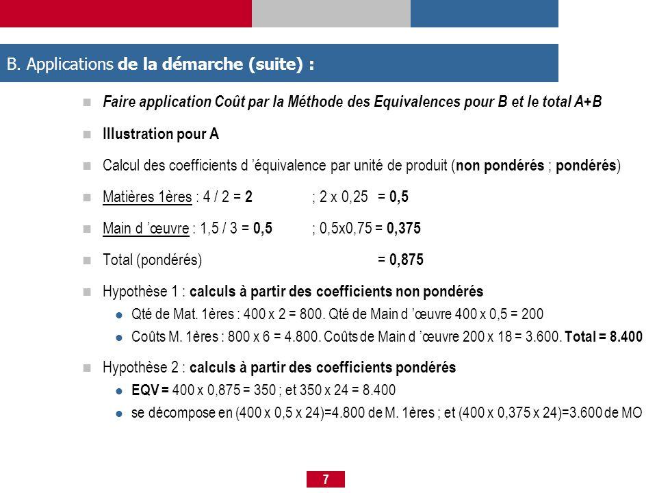 7 B. Applications de la démarche (suite) : Faire application Coût par la Méthode des Equivalences pour B et le total A+B Illustration pour A Calcul de