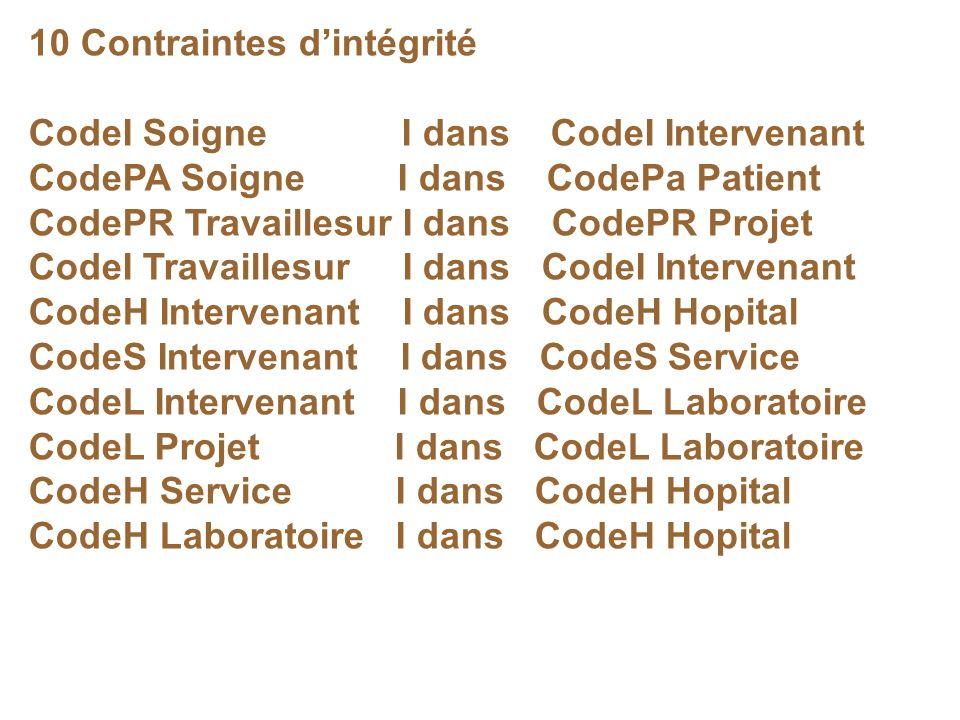 10 Contraintes dintégrité CodeI Soigne I dans CodeI Intervenant CodePA Soigne I dans CodePa Patient CodePR Travaillesur I dans CodePR Projet CodeI Tra
