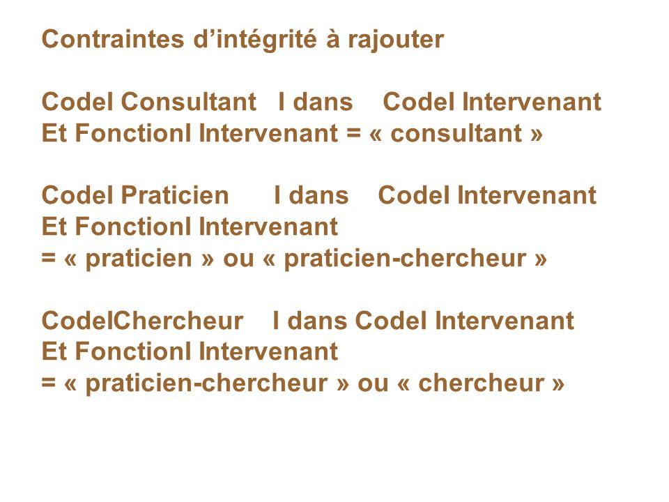 Contraintes dintégrité à rajouter CodeI Consultant I dans CodeI Intervenant Et FonctionI Intervenant = « consultant » CodeI Praticien I dans CodeI Int