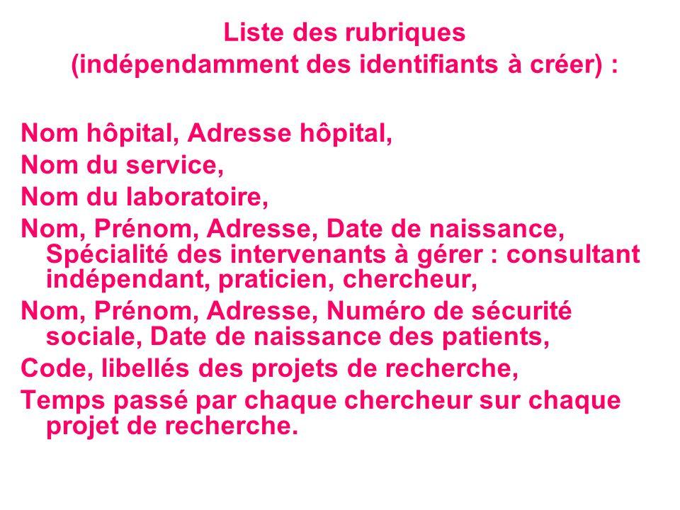 Liste des rubriques (indépendamment des identifiants à créer) : Nom hôpital, Adresse hôpital, Nom du service, Nom du laboratoire, Nom, Prénom, Adresse
