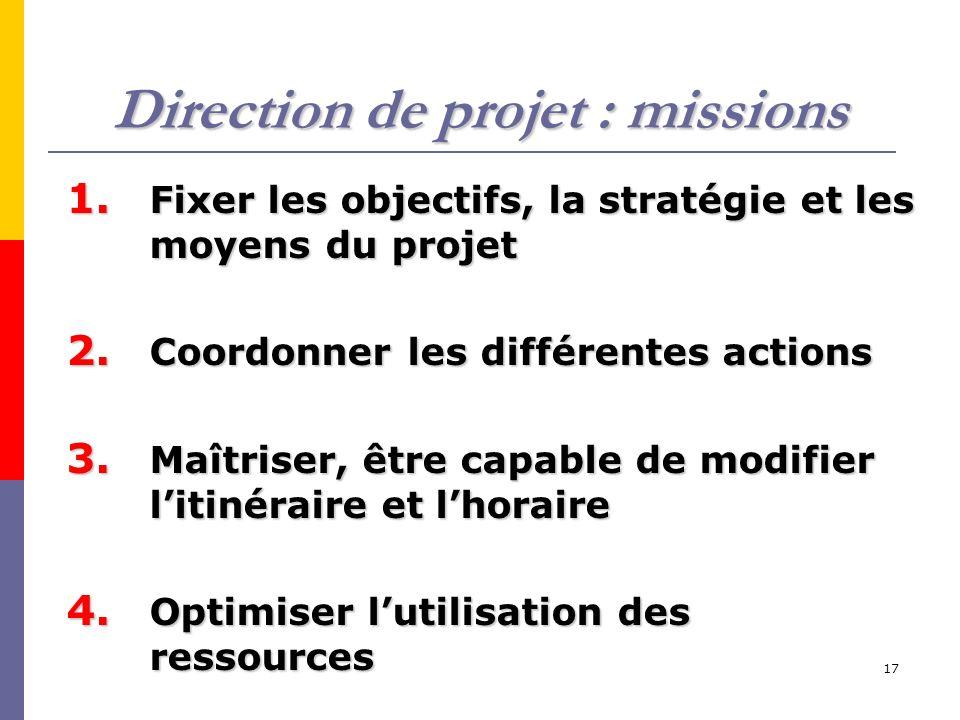 17 Direction de projet : missions 1.Fixer les objectifs, la stratégie et les moyens du projet 2.
