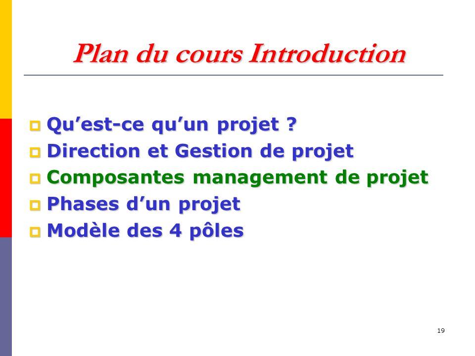 19 Plan du cours Introduction Quest-ce quun projet .