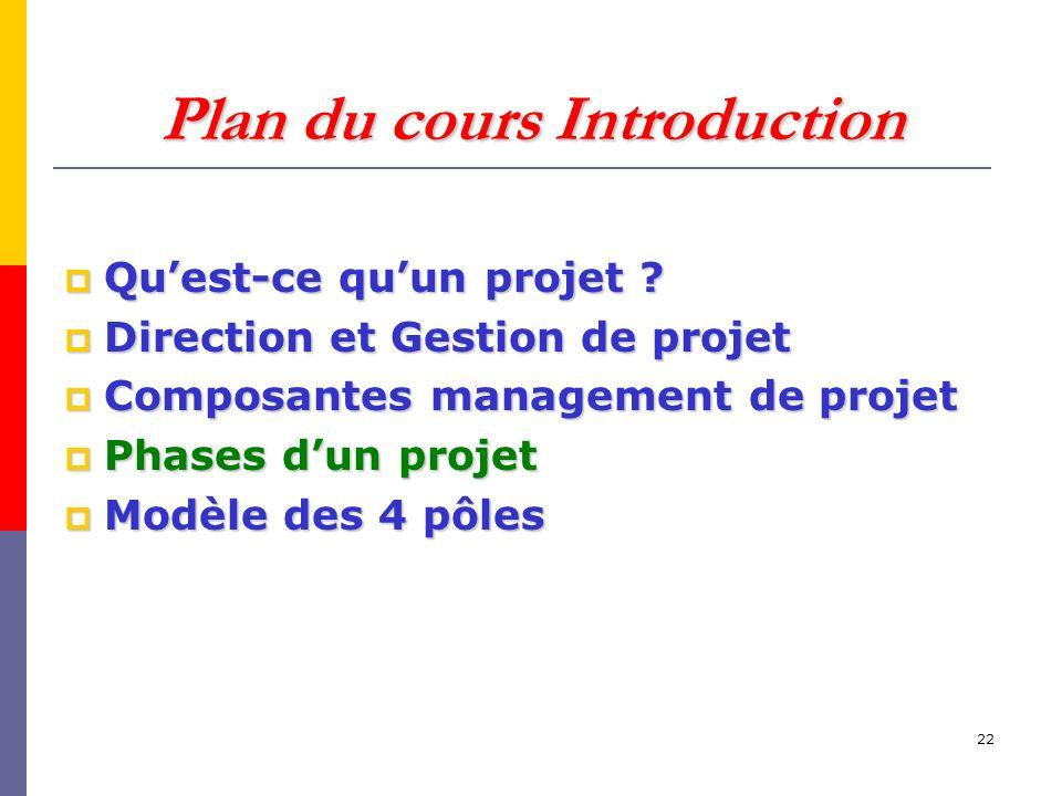 22 Plan du cours Introduction Quest-ce quun projet .