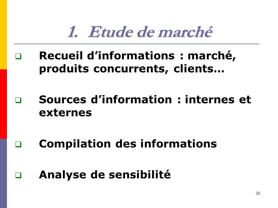 25 1.Etude de marché Recueil dinformations : marché, produits concurrents, clients… Sources dinformation : internes et externes Compilation des informations Analyse de sensibilité