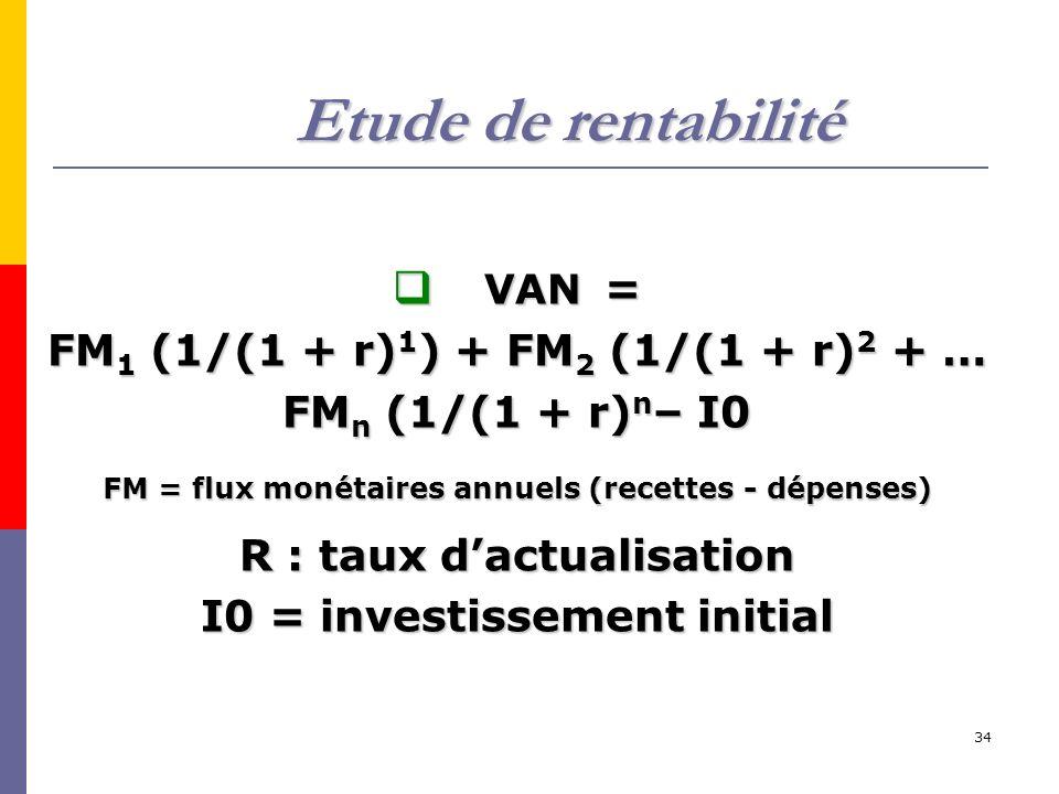 34 Etude de rentabilité VAN = VAN = FM 1 (1/(1 + r) 1 ) + FM 2 (1/(1 + r) 2 + … FM n (1/(1 + r) n – I0 FM = flux monétaires annuels (recettes - dépenses) R : taux dactualisation I0 = investissement initial