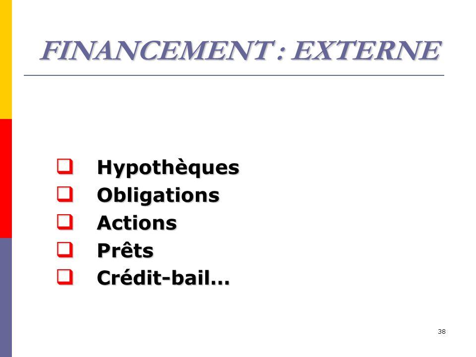 38 Hypothèques Hypothèques Obligations Obligations Actions Actions Prêts Prêts Crédit-bail… Crédit-bail… FINANCEMENT : EXTERNE