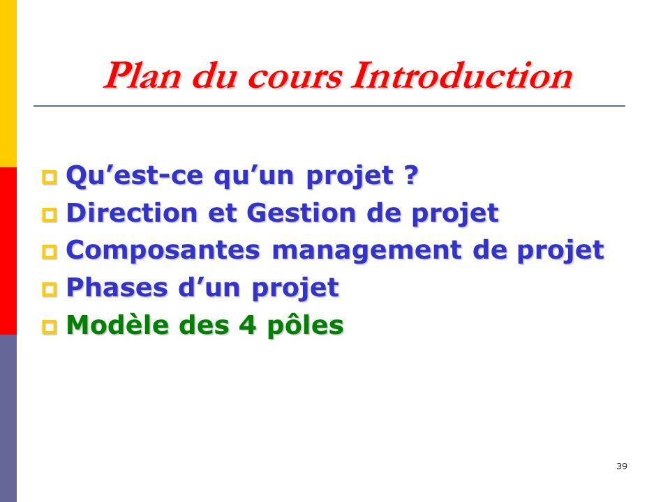 39 Plan du cours Introduction Quest-ce quun projet .