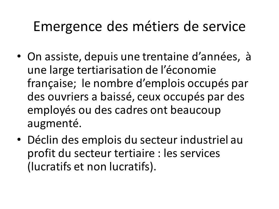 Emergence des métiers de service On assiste, depuis une trentaine dannées, à une large tertiarisation de léconomie française; le nombre demplois occup