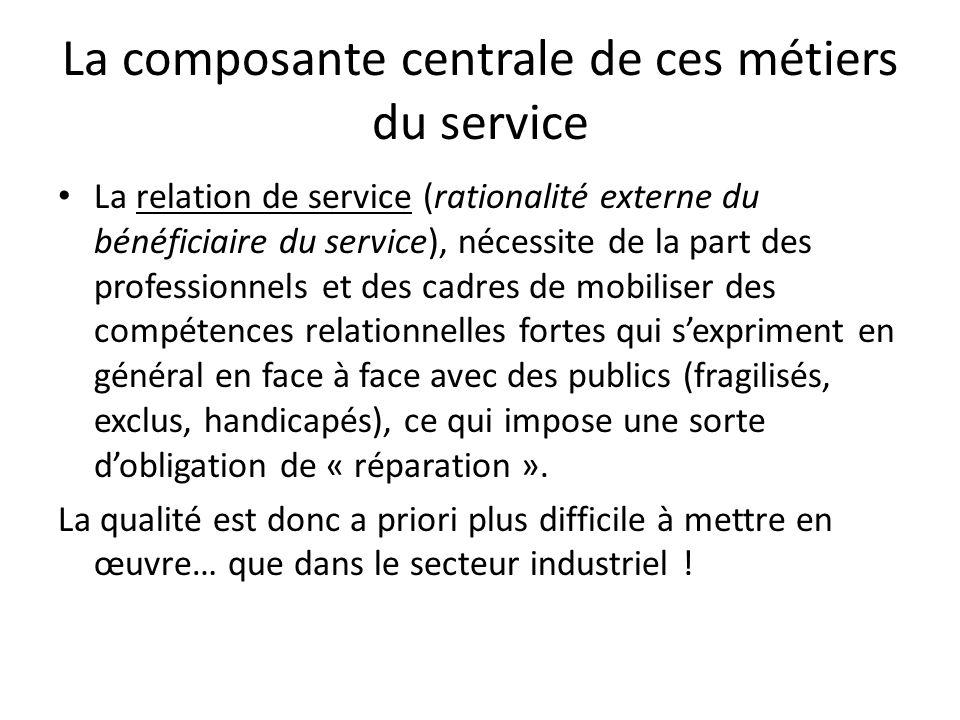 La composante centrale de ces métiers du service La relation de service (rationalité externe du bénéficiaire du service), nécessite de la part des pro