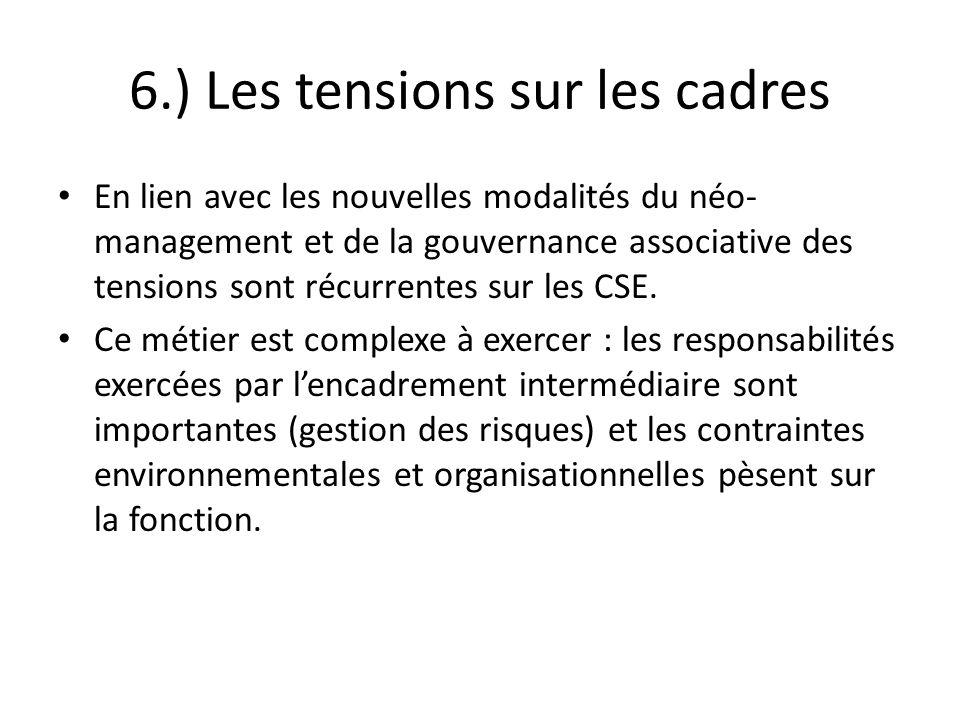 6.) Les tensions sur les cadres En lien avec les nouvelles modalités du néo- management et de la gouvernance associative des tensions sont récurrentes