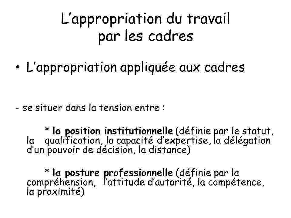 Lappropriation du travail par les cadres Lappropriation appliquée aux cadres - se situer dans la tension entre : * la position institutionnelle (défin