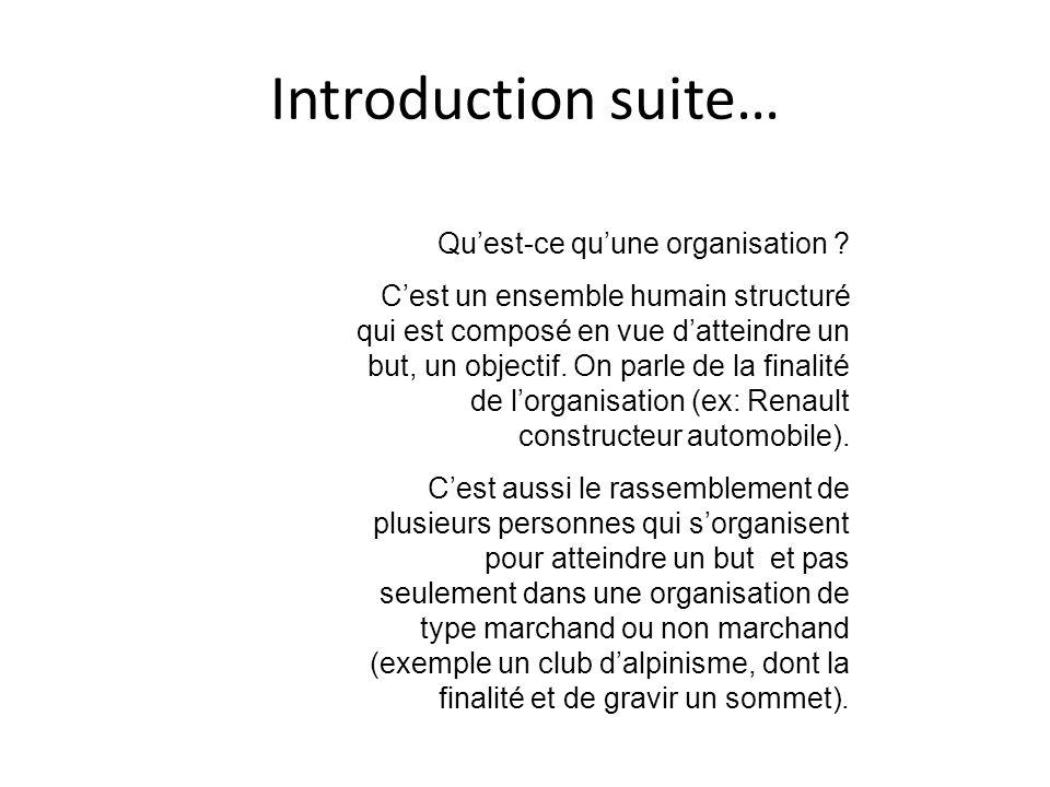 Introduction suite… Quest-ce quune organisation ? Cest un ensemble humain structuré qui est composé en vue datteindre un but, un objectif. On parle de