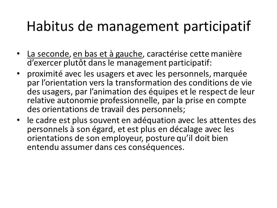 Habitus de management participatif La seconde, en bas et à gauche, caractérise cette manière dexercer plutôt dans le management participatif: proximit