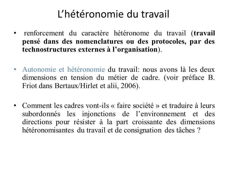 Lhétéronomie du travail renforcement du caractère hétéronome du travail (travail pensé dans des nomenclatures ou des protocoles, par des technostructu