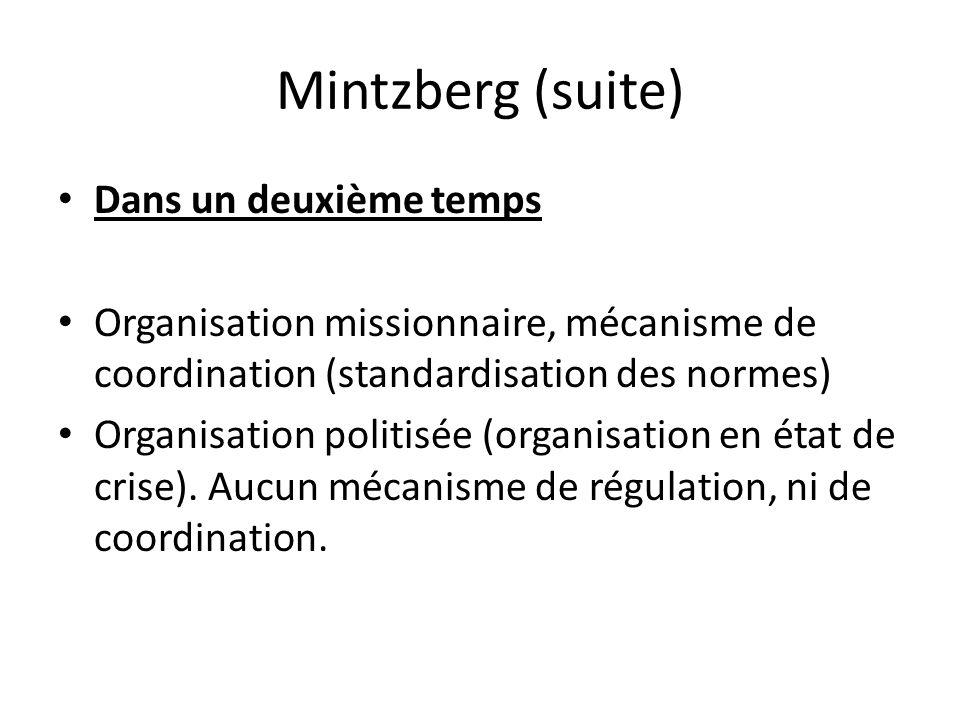 Mintzberg (suite) Dans un deuxième temps Organisation missionnaire, mécanisme de coordination (standardisation des normes) Organisation politisée (org