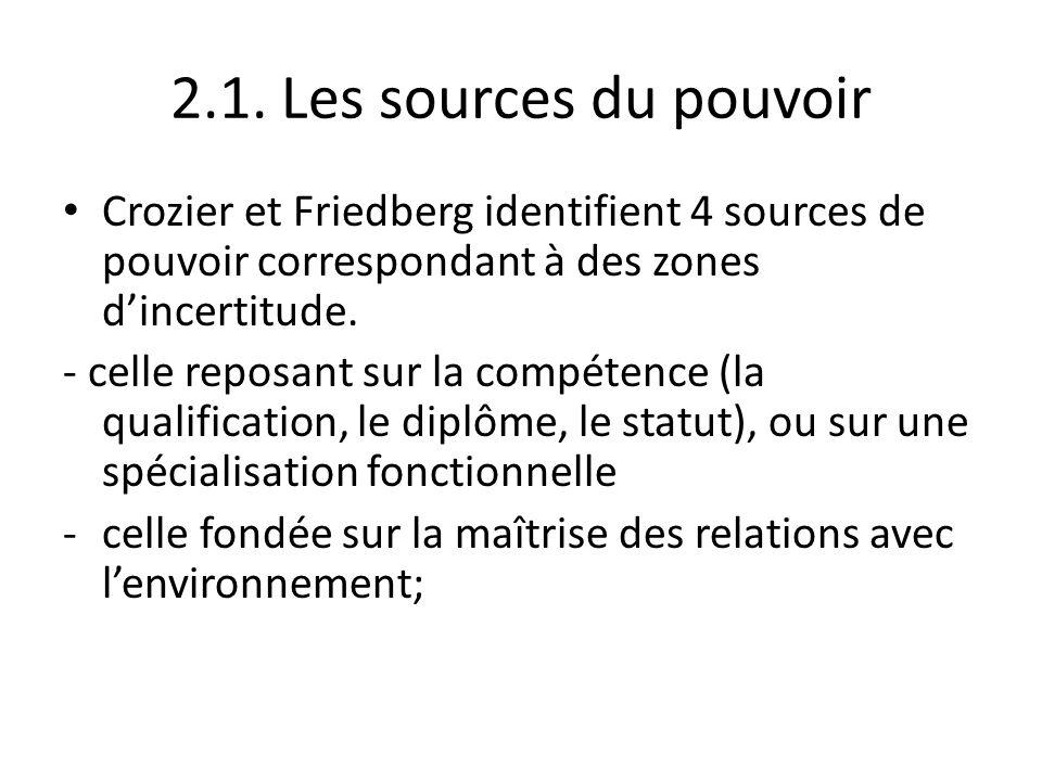 2.1. Les sources du pouvoir Crozier et Friedberg identifient 4 sources de pouvoir correspondant à des zones dincertitude. - celle reposant sur la comp