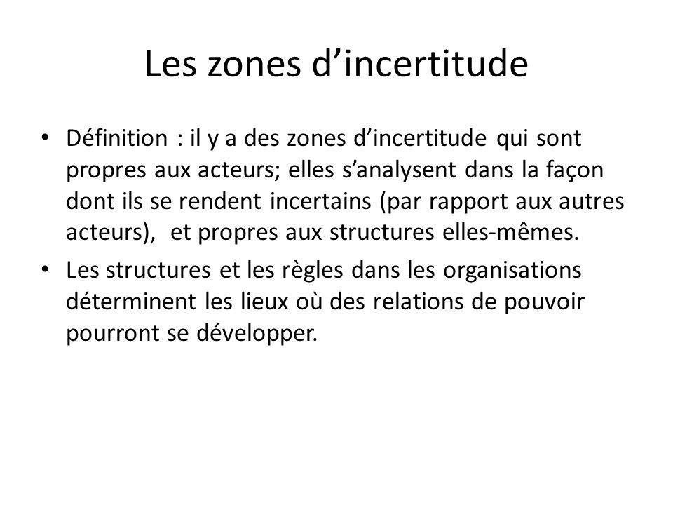Les zones dincertitude Définition : il y a des zones dincertitude qui sont propres aux acteurs; elles sanalysent dans la façon dont ils se rendent inc
