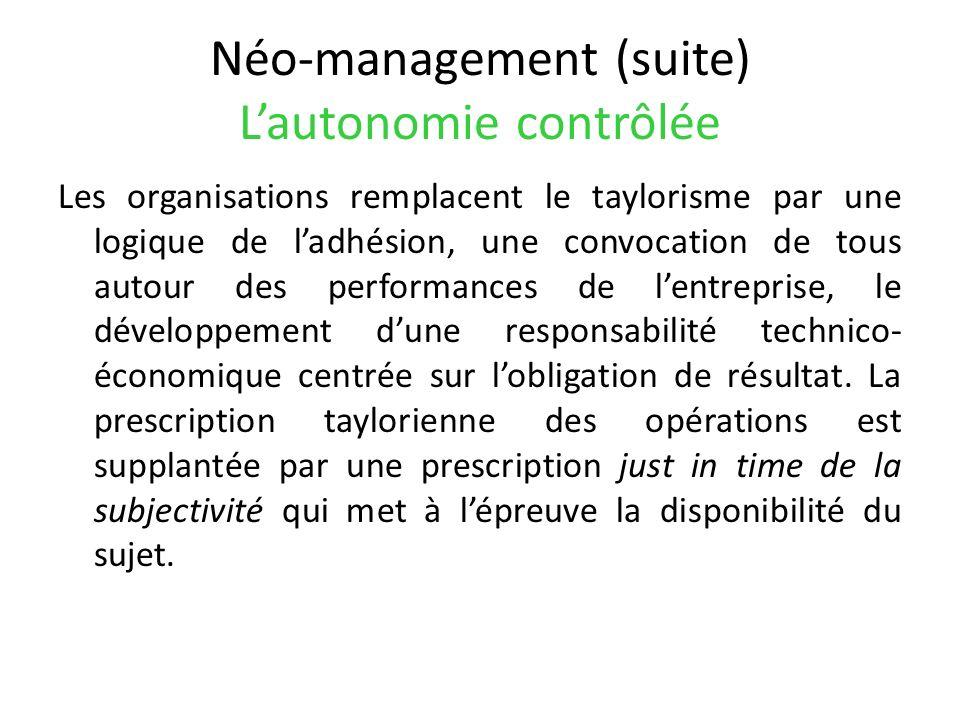 Néo-management (suite) Lautonomie contrôlée Les organisations remplacent le taylorisme par une logique de ladhésion, une convocation de tous autour de