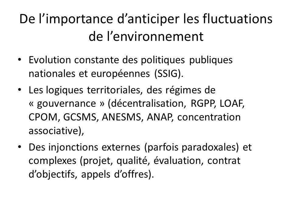 De limportance danticiper les fluctuations de lenvironnement Evolution constante des politiques publiques nationales et européennes (SSIG). Les logiqu