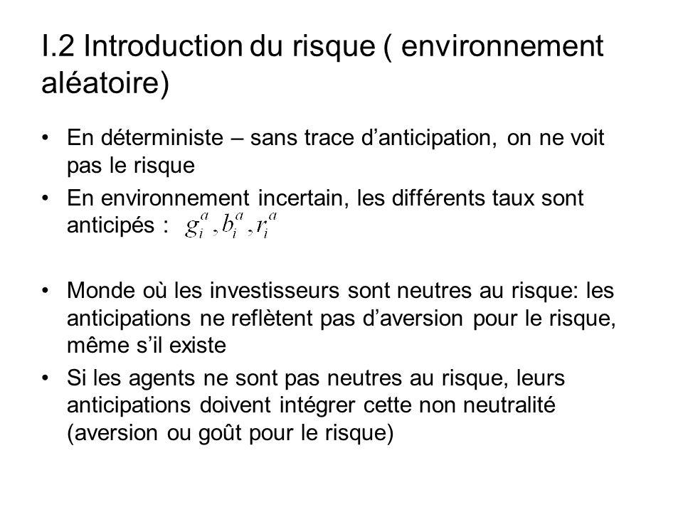 I.2 Introduction du risque ( environnement aléatoire) En déterministe – sans trace danticipation, on ne voit pas le risque En environnement incertain,