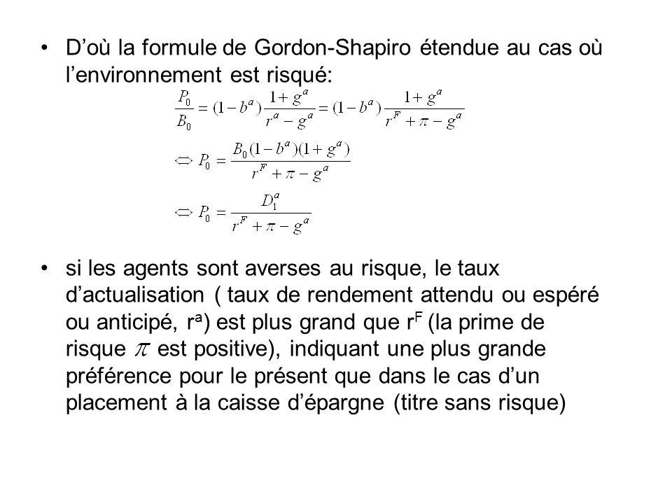 Doù la formule de Gordon-Shapiro étendue au cas où lenvironnement est risqué: si les agents sont averses au risque, le taux dactualisation ( taux de r