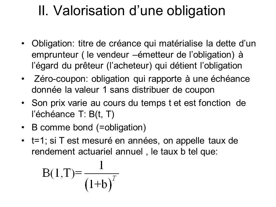 II. Valorisation dune obligation Obligation: titre de créance qui matérialise la dette dun emprunteur ( le vendeur –émetteur de lobligation) à légard