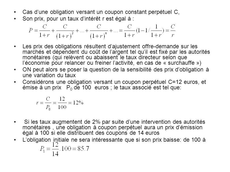 Cas dune obligation versant un coupon constant perpétuel C, Son prix, pour un taux dintérêt r est égal à : Les prix des obligations résultent dajustem
