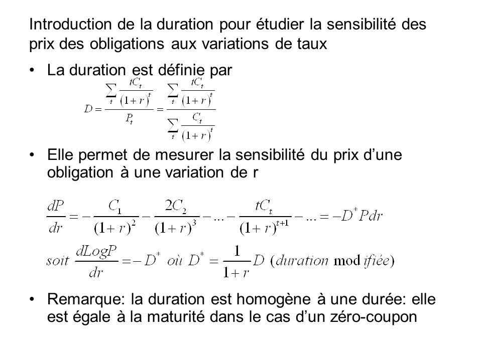 Introduction de la duration pour étudier la sensibilité des prix des obligations aux variations de taux La duration est définie par Elle permet de mes