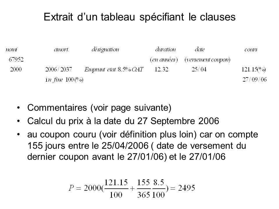 Extrait dun tableau spécifiant le clauses Commentaires (voir page suivante) Calcul du prix à la date du 27 Septembre 2006 au coupon couru (voir défini