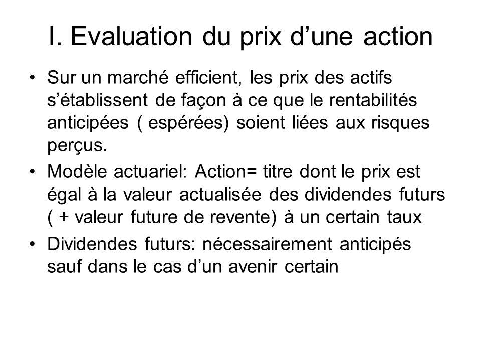 I. Evaluation du prix dune action Sur un marché efficient, les prix des actifs sétablissent de façon à ce que le rentabilités anticipées ( espérées) s