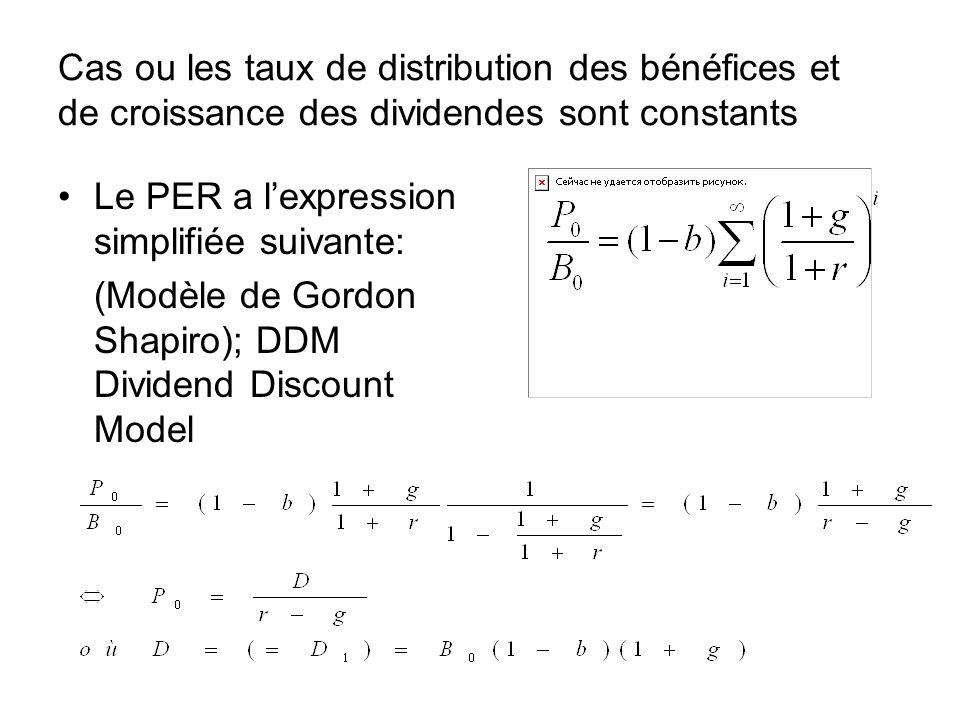 Cas ou les taux de distribution des bénéfices et de croissance des dividendes sont constants Le PER a lexpression simplifiée suivante: (Modèle de Gord