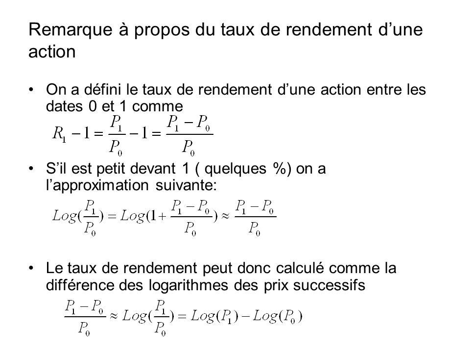 Remarque à propos du taux de rendement dune action On a défini le taux de rendement dune action entre les dates 0 et 1 comme Sil est petit devant 1 (