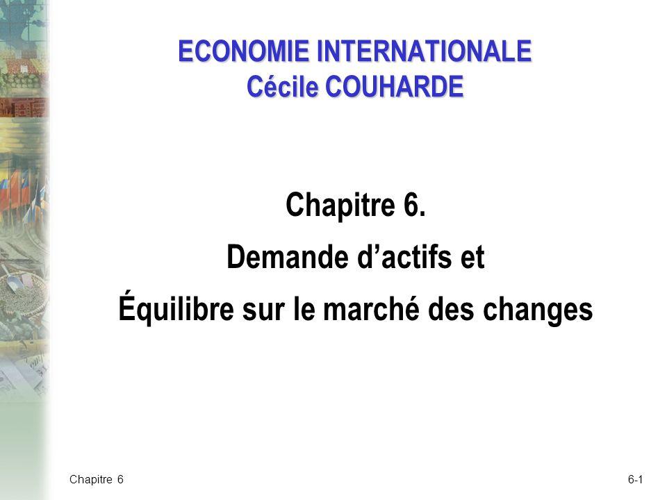 ECONOMIE INTERNATIONALE Cécile COUHARDE Chapitre 6.