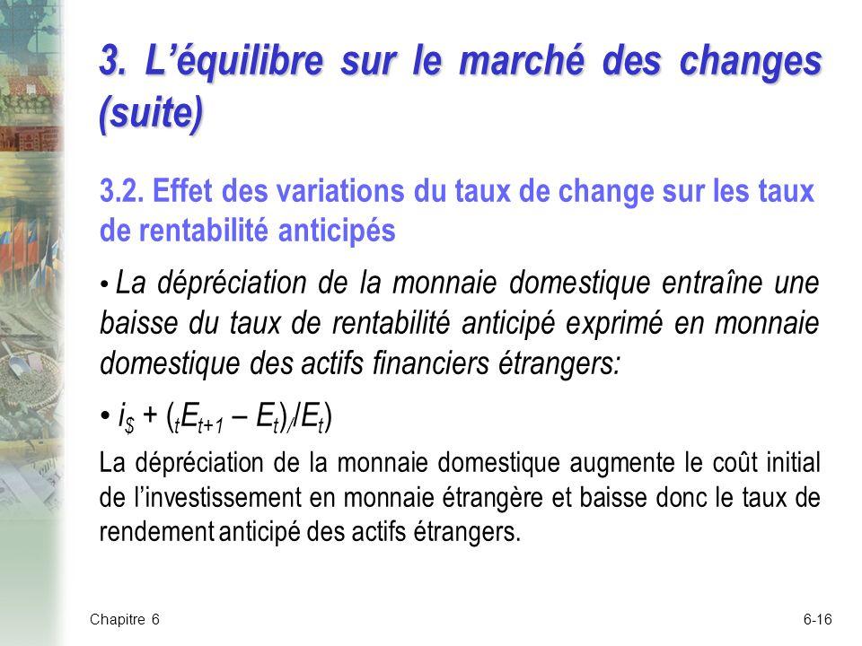 6-16 3.Léquilibre sur le marché des changes (suite) 3.2.