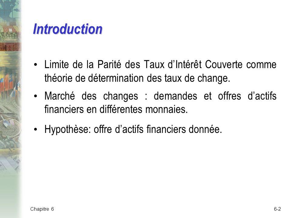 Introduction Limite de la Parité des Taux dIntérêt Couverte comme théorie de détermination des taux de change.