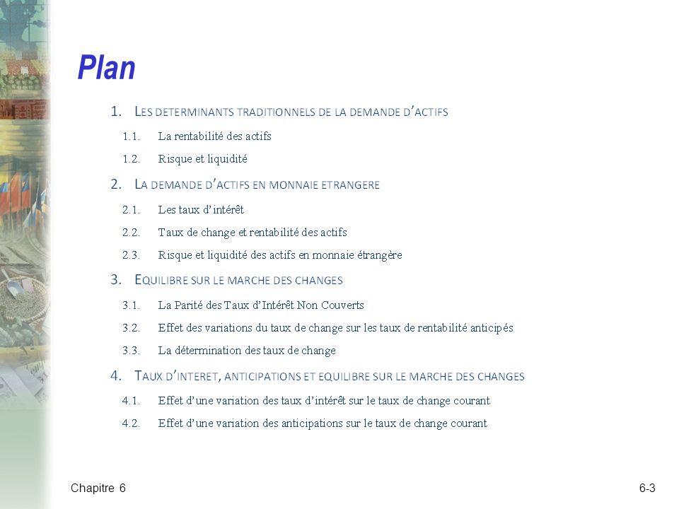 6-4 1.Les déterminants traditionnels de la demande dactifs 1.1.