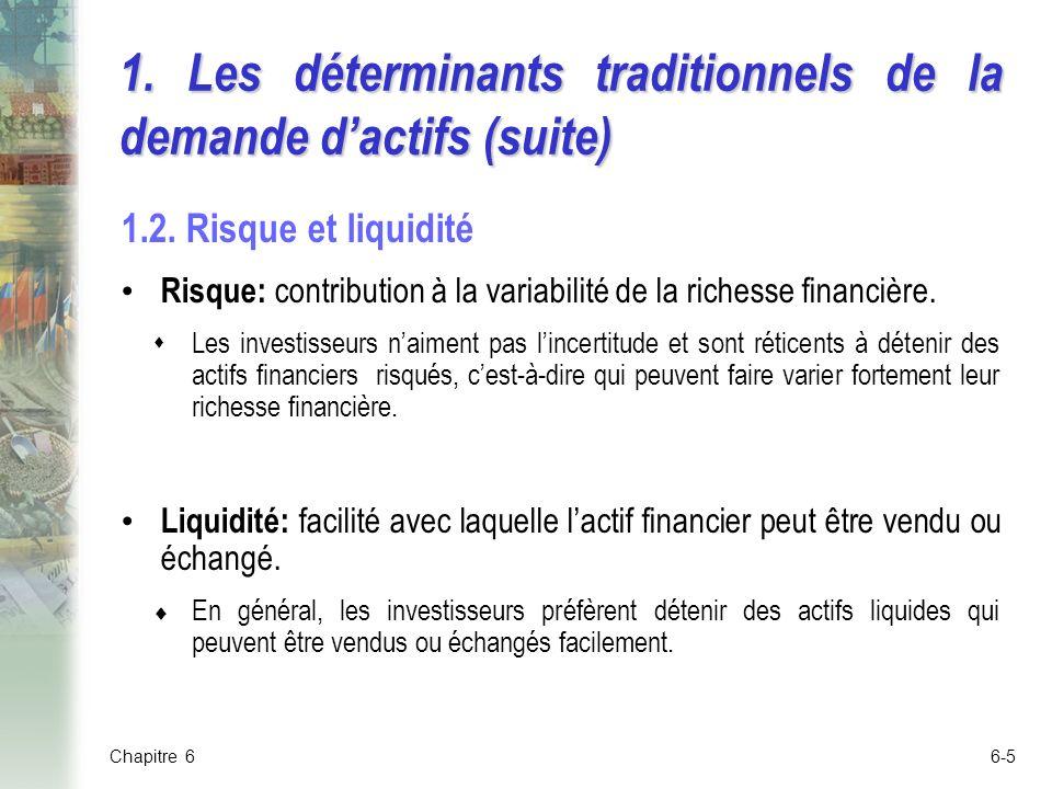 6-5 1.Les déterminants traditionnels de la demande dactifs (suite) 1.2.