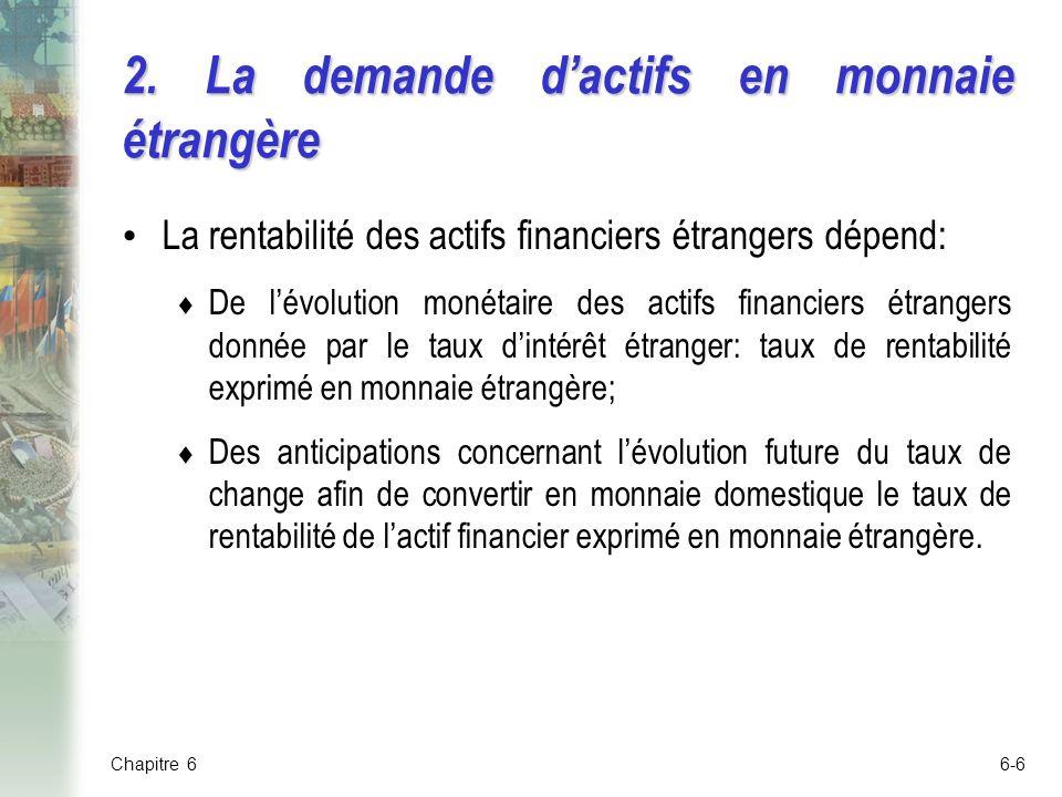 6-7 2.La demande dactifs en monnaie étrangère (suite) 2.1.