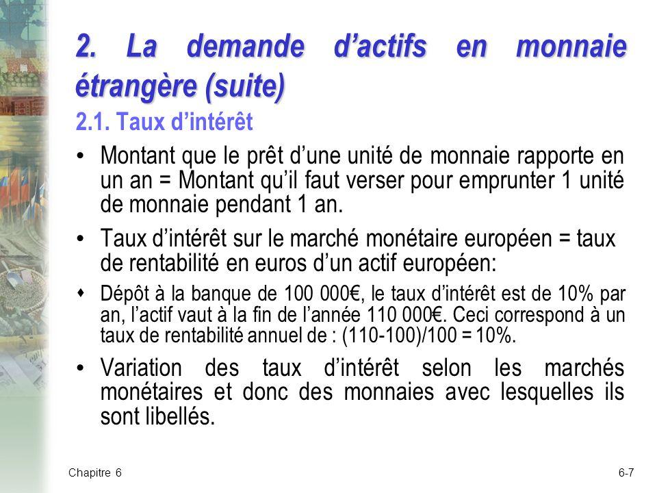 3.Léquilibre sur le marché des changes (suite) Tableau 6.2.