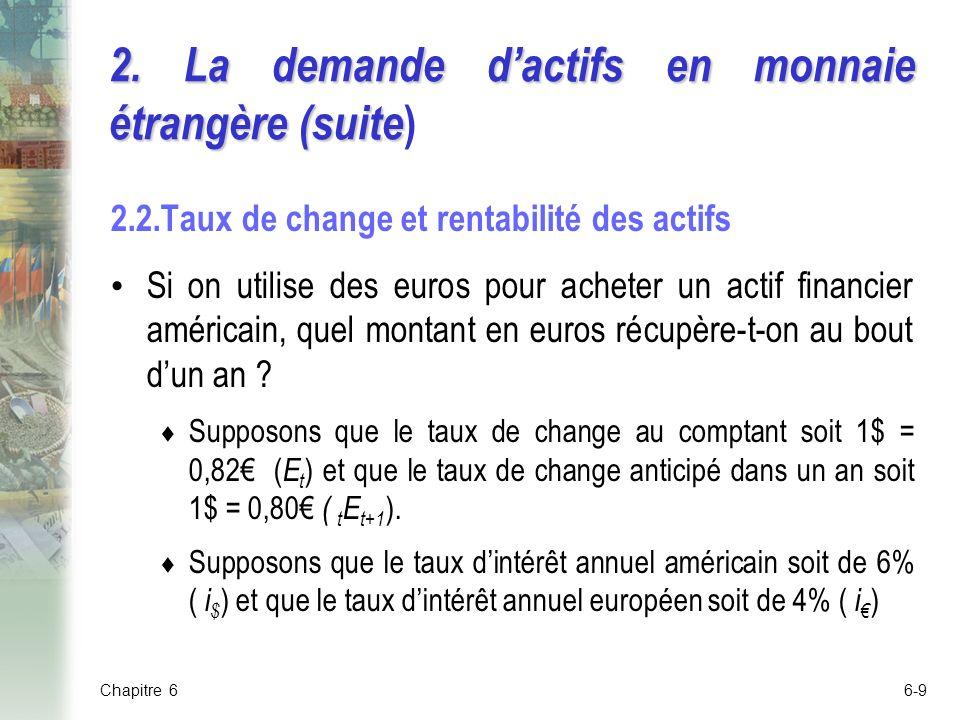 6-9 2.La demande dactifs en monnaie étrangère (suite 2.