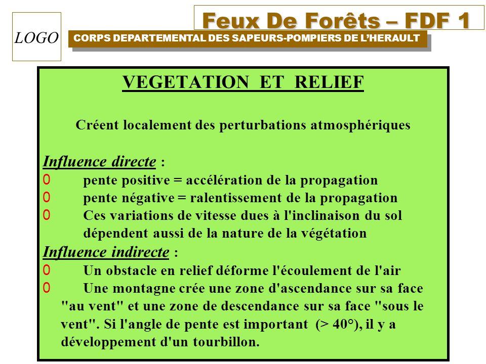 Feux De Forêts – FDF 1 CORPS DEPARTEMENTAL DES SAPEURS-POMPIERS DE LHERAULT LOGO VEGETATION ET RELIEF Créent localement des perturbations atmosphériqu