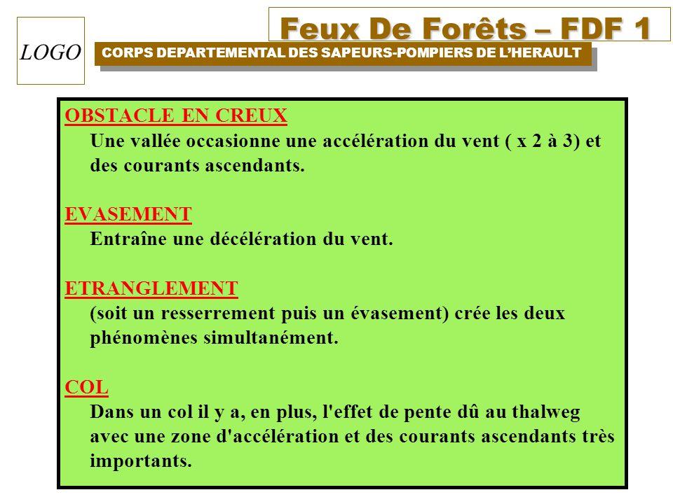 Feux De Forêts – FDF 1 CORPS DEPARTEMENTAL DES SAPEURS-POMPIERS DE LHERAULT LOGO OBSTACLE EN CREUX Une vallée occasionne une accélération du vent ( x