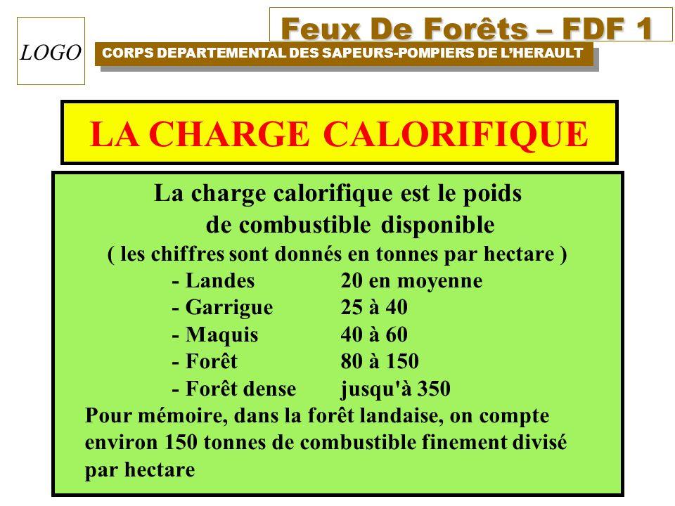 Feux De Forêts – FDF 1 CORPS DEPARTEMENTAL DES SAPEURS-POMPIERS DE LHERAULT LOGO La charge calorifique est le poids de combustible disponible ( les ch