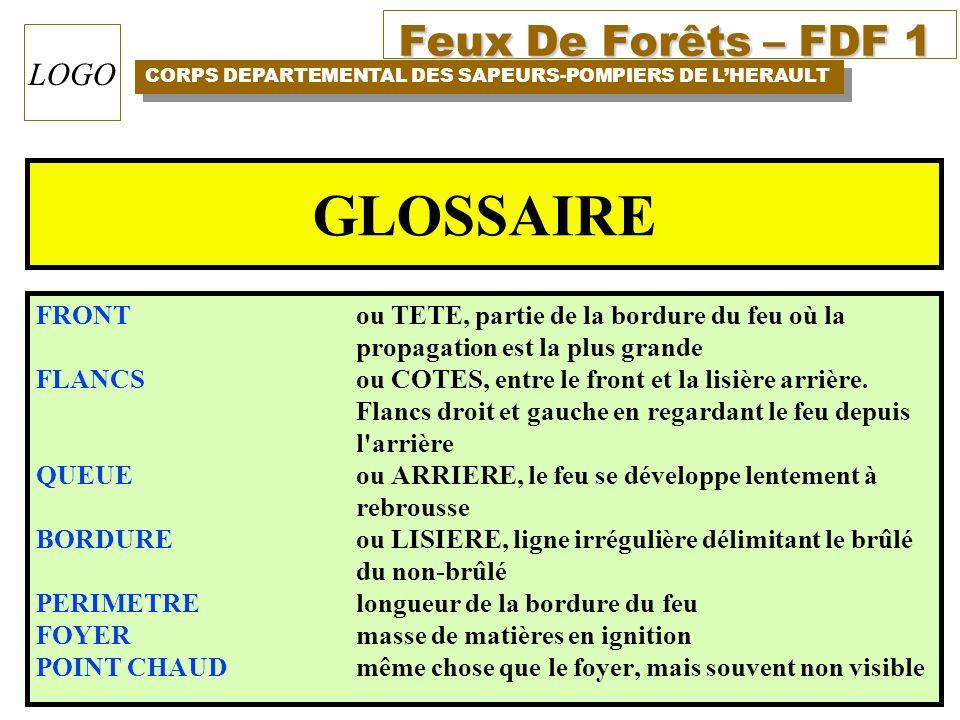 Feux De Forêts – FDF 1 CORPS DEPARTEMENTAL DES SAPEURS-POMPIERS DE LHERAULT LOGO FRONTou TETE, partie de la bordure du feu où la propagation est la pl