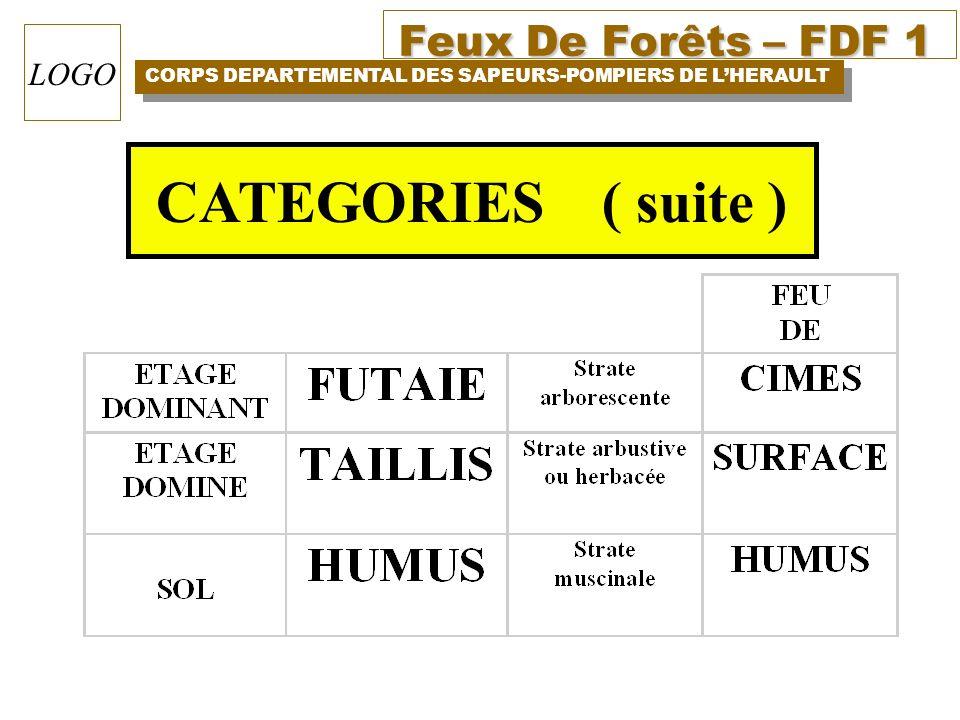 Feux De Forêts – FDF 1 CORPS DEPARTEMENTAL DES SAPEURS-POMPIERS DE LHERAULT LOGO CATEGORIES ( suite )