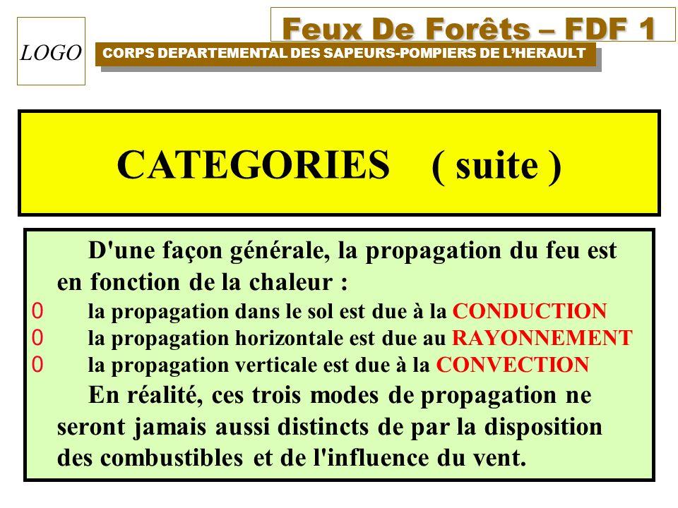 Feux De Forêts – FDF 1 CORPS DEPARTEMENTAL DES SAPEURS-POMPIERS DE LHERAULT LOGO D'une façon générale, la propagation du feu est en fonction de la cha