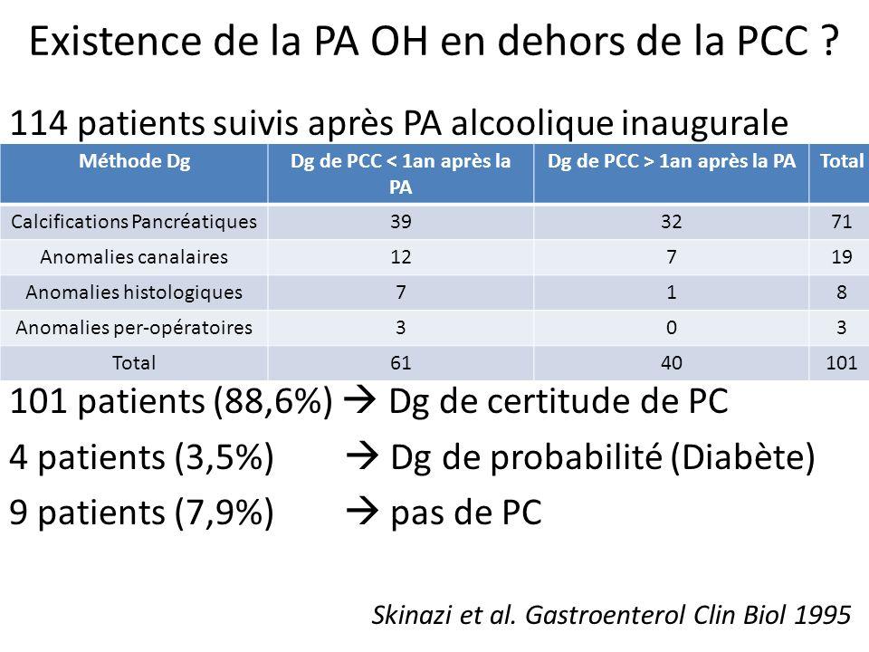 Existence de la PA OH en dehors de la PCC ? 114 patients suivis après PA alcoolique inaugurale 101 patients (88,6%) Dg de certitude de PC 4 patients (