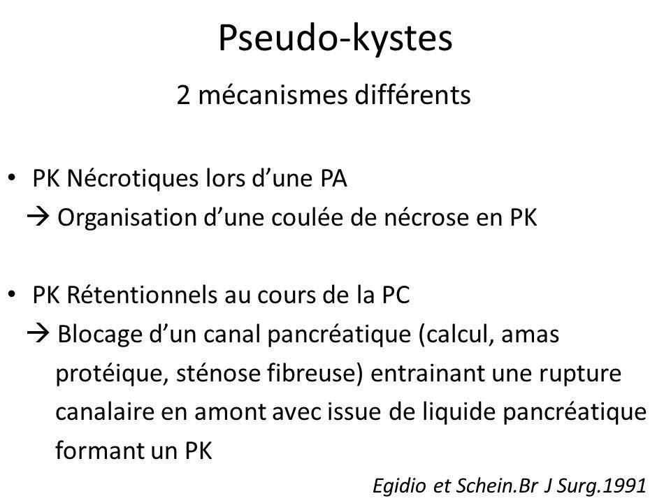 Pseudo-kystes 2 mécanismes différents PK Nécrotiques lors dune PA Organisation dune coulée de nécrose en PK PK Rétentionnels au cours de la PC Blocage